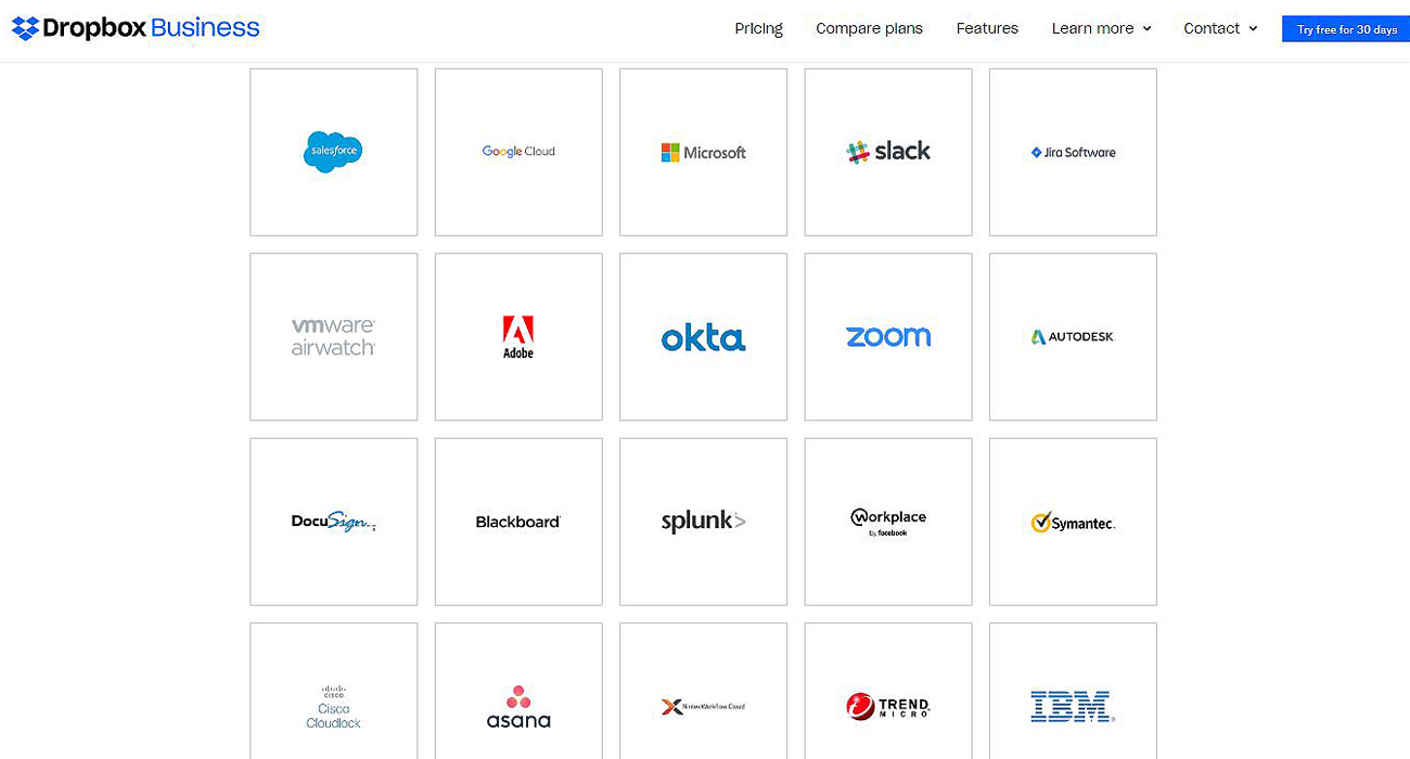 Top 3 File Sharing Software: Comparison of Dropbox, Google Drive