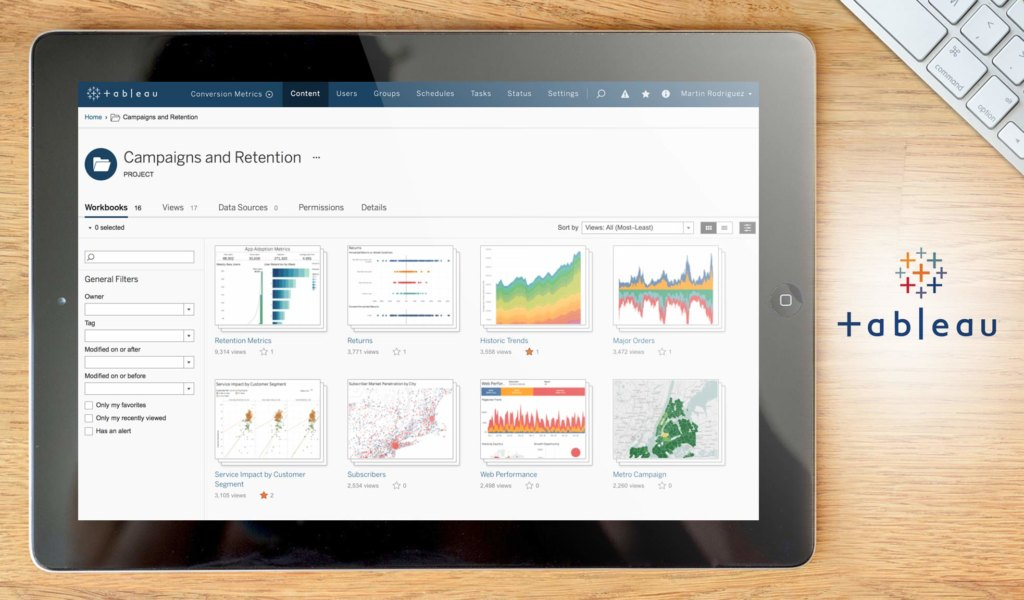 Top 5 Tableau Alternatives: Sisense, Birst, QlikView, Domo
