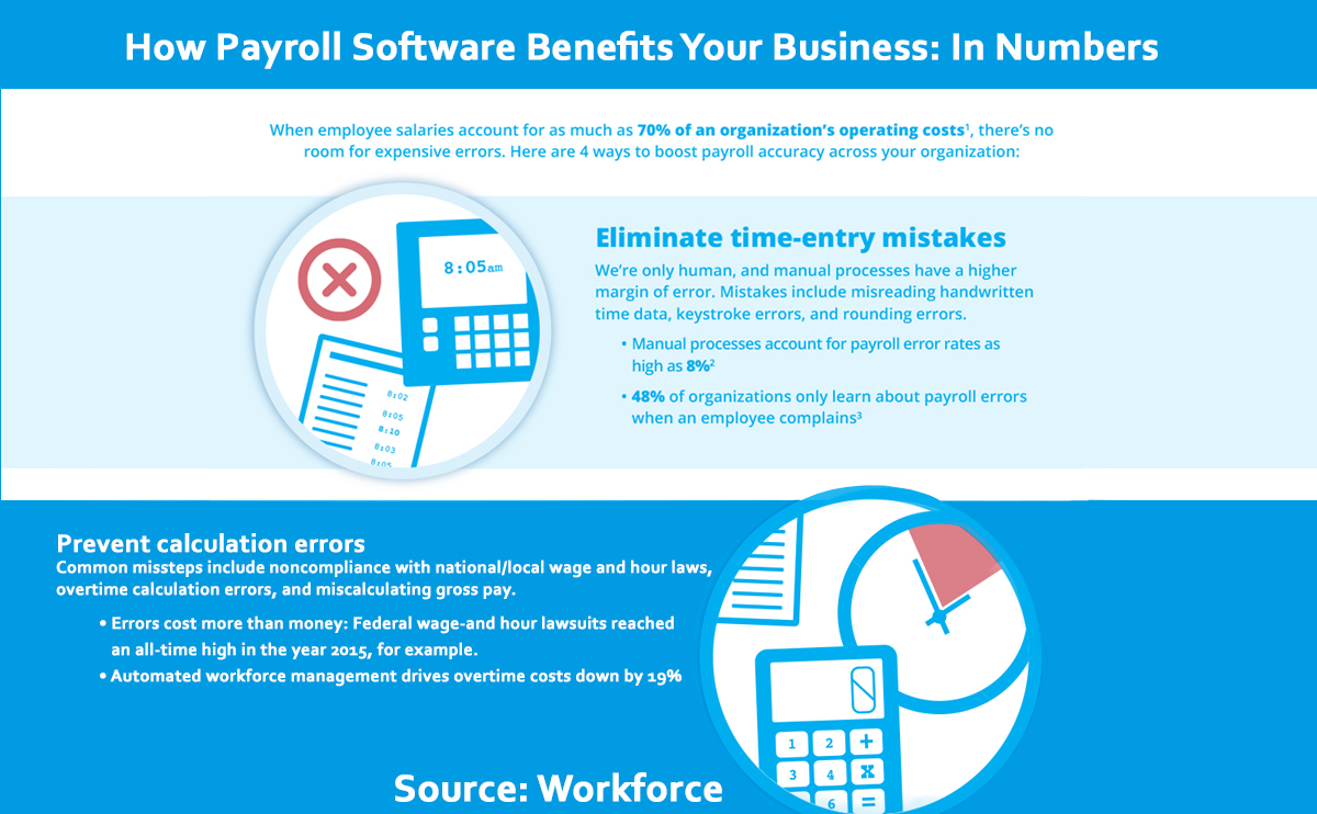 15 Best Payroll Software Systems - Financesonline com