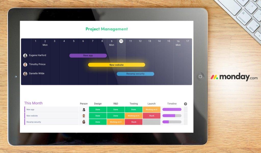 List of 10 Best Project Management Tools - Financesonline com
