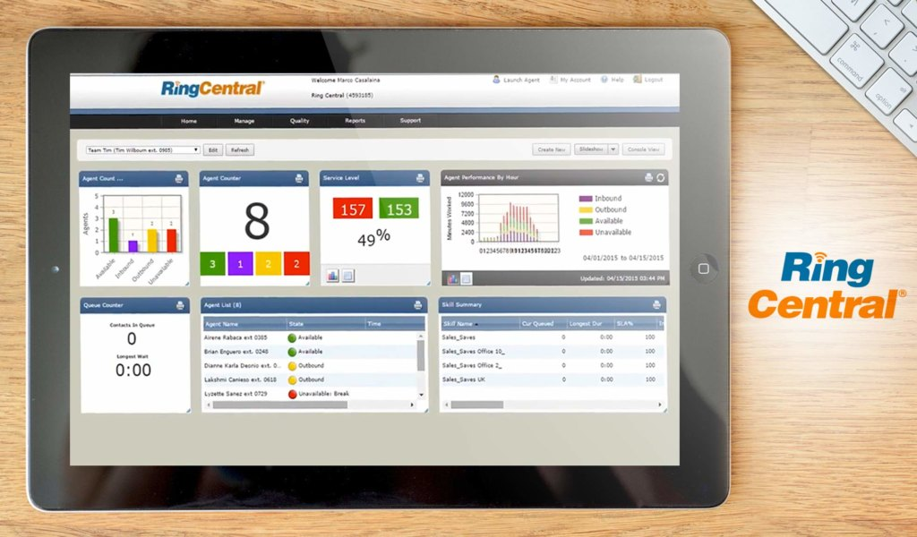 ringcentral dashboard example