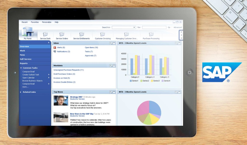 What is ERP Software? Analysis of Features, Types, Benefits