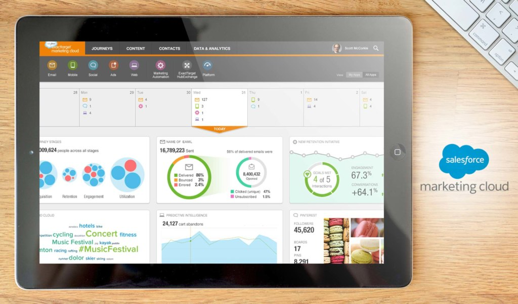 salesforce markeitng cloud dashboard example