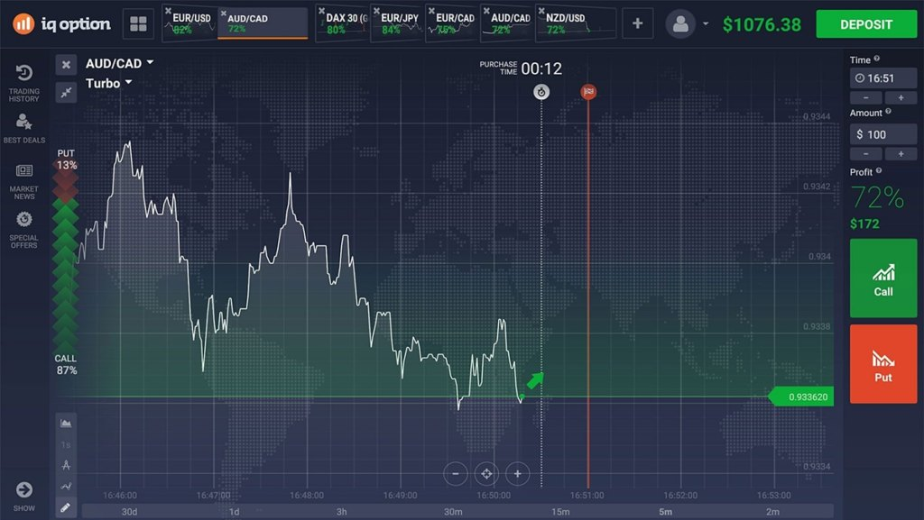 Cara Deposit di IQ Option Menggunakan Bank Transfer Lokal Virtual Account - Binary Option Indonesia