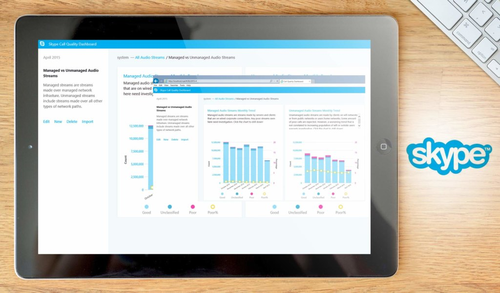 skype dashboard example
