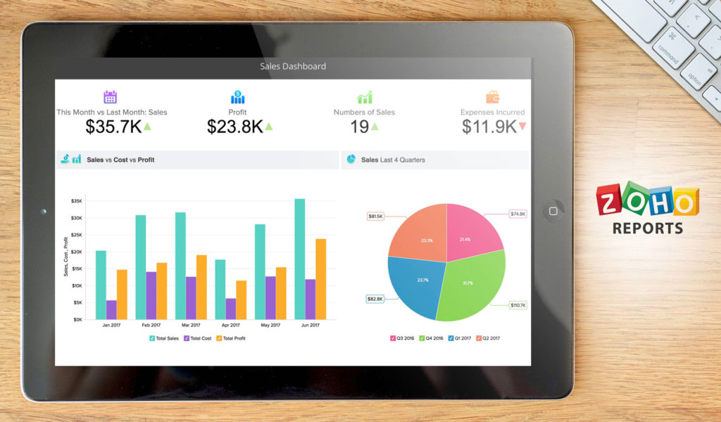 10 Affordable BI Solutions For Startup Companies