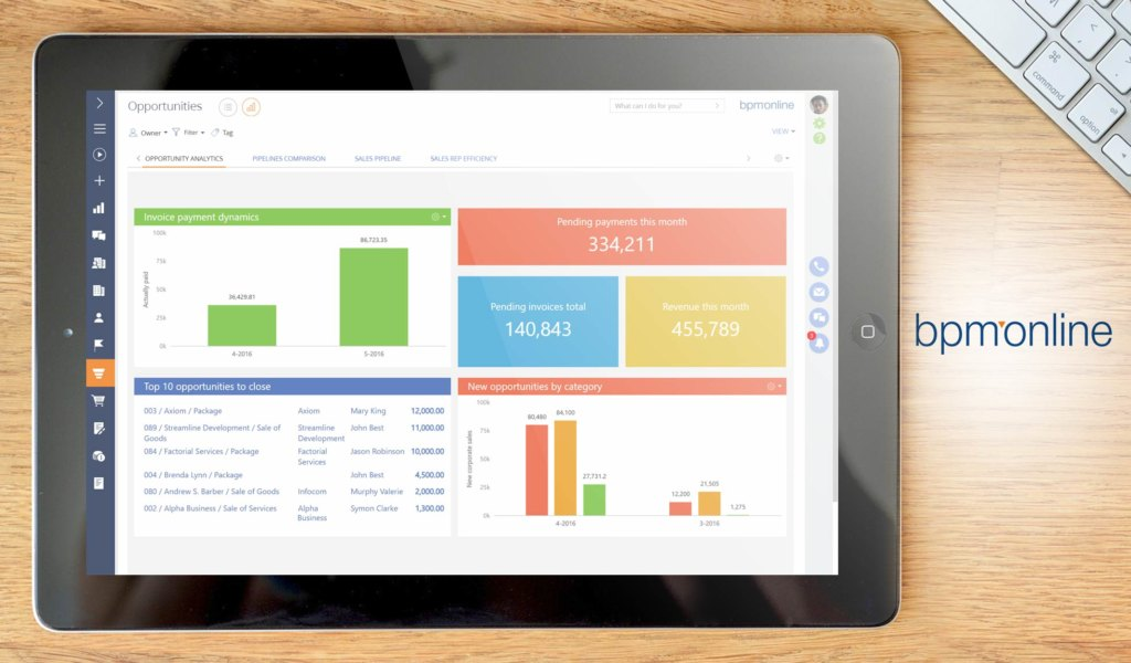 15 Best CRM Software for Enterprises: Analysis of Leading Systems