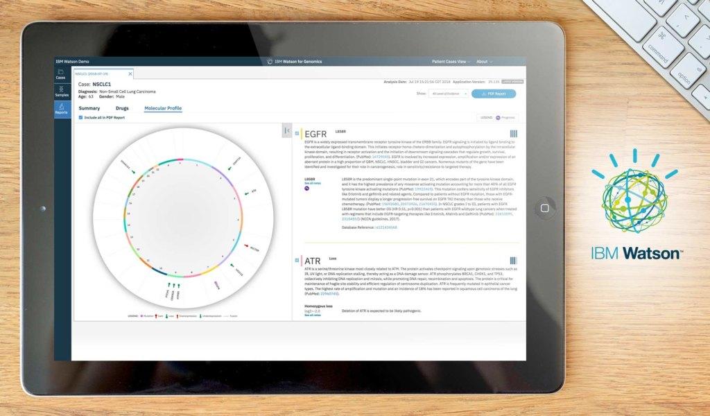 20 Best Data Analytics Software for 2019 - Financesonline com