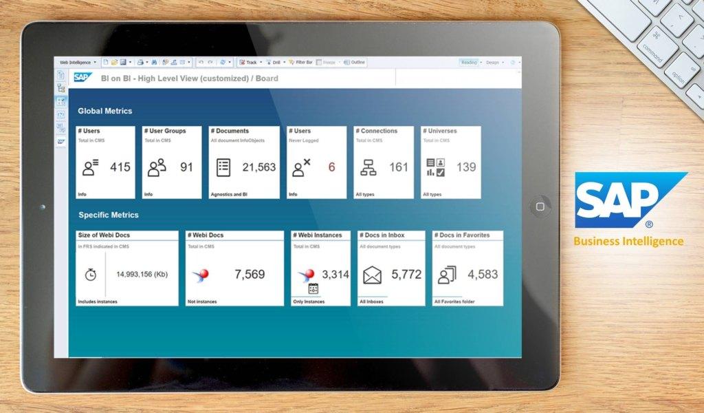 SAP Business Intelligence Platform dashboard example