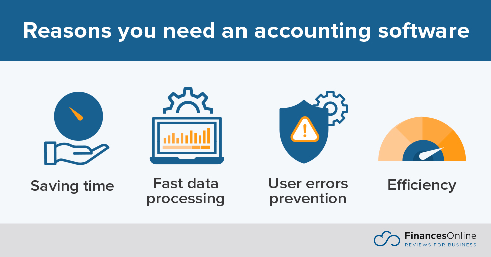Top 3 Accounting Software: Comparison of Freshbooks