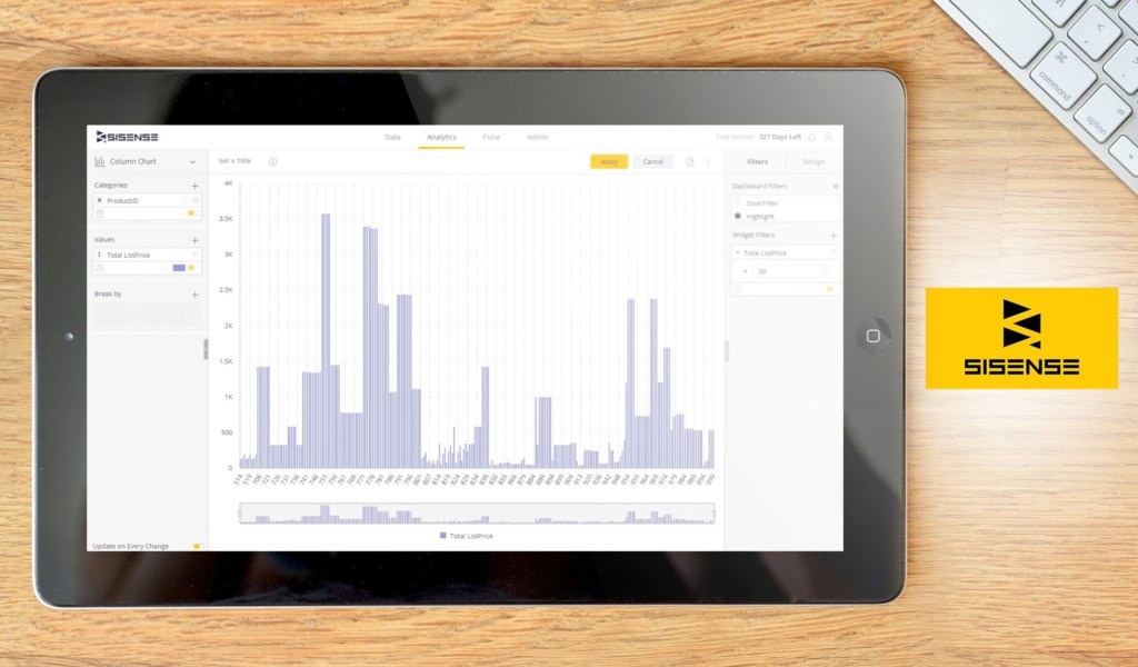 15 Best Business Intelligence Tools For Small And Big