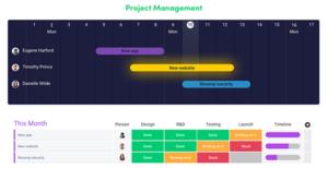 Monday Com Reviews Pricing Software Features 2020 Financesonline Com