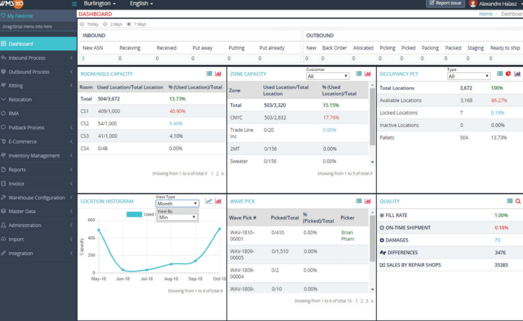21 Best Distribution Software in 2019 - Financesonline com
