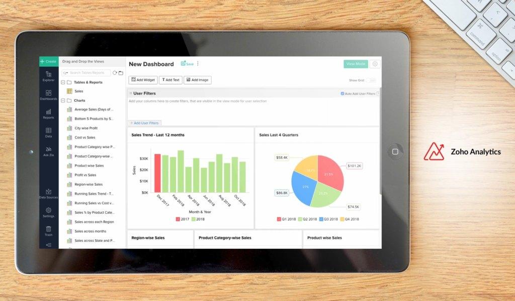 Zoho Analytics dashboard