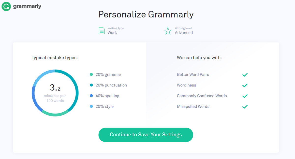 Some Of Grammarly Pricing