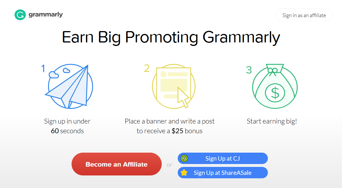 9 Easy Facts About Grammarly Free Trial Described