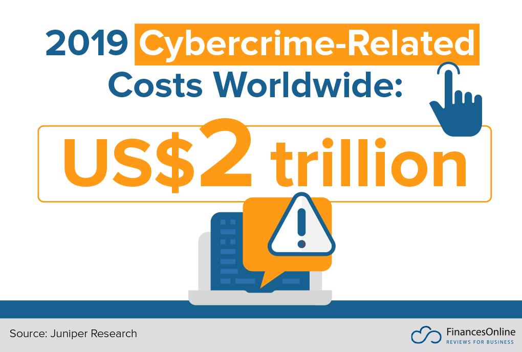 101 Impressive Cybersecurity Statistics: 2019 Data & Market