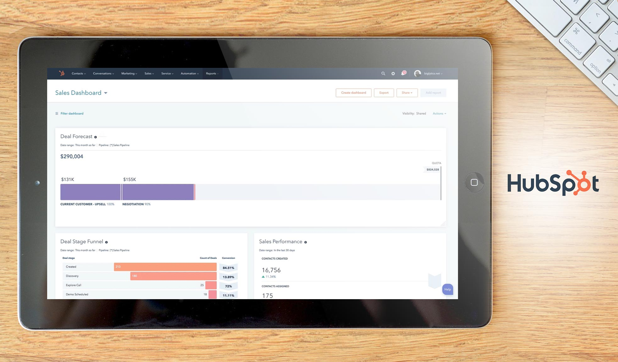 12 Best CRM Platforms for Small Business in 2019