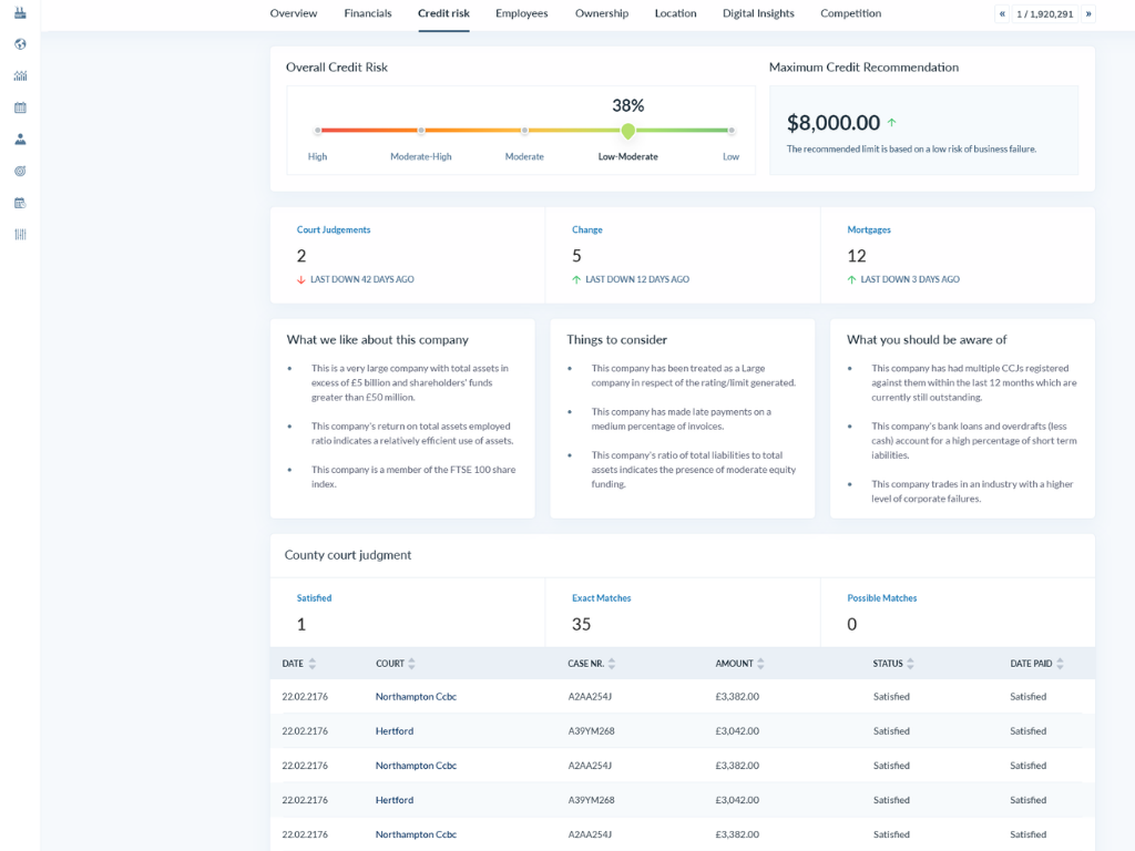 Global Database Reviews: Overview, Pricing and Features