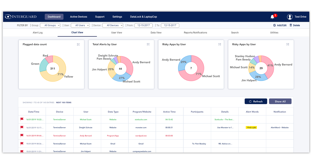 20 Best Employee Monitoring Software for 2019