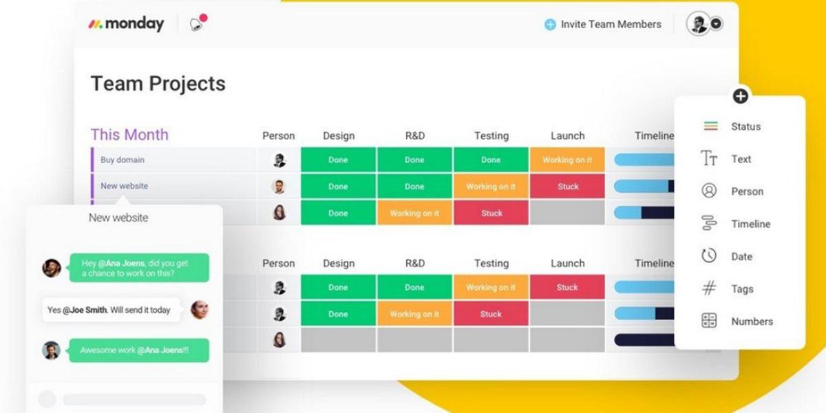 Monday.com team dashboard