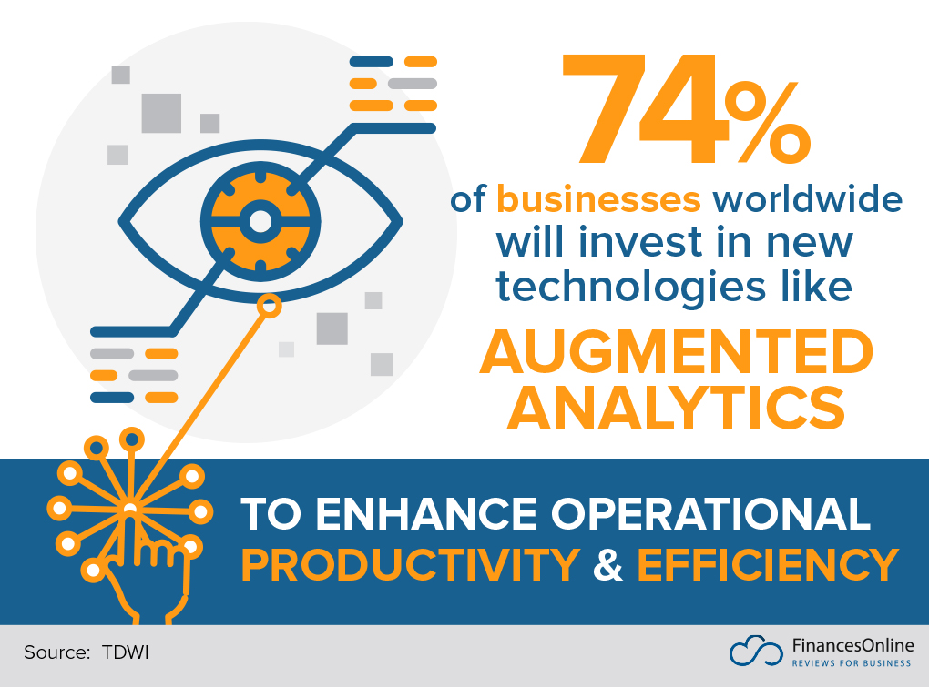 investment in augmented analytics
