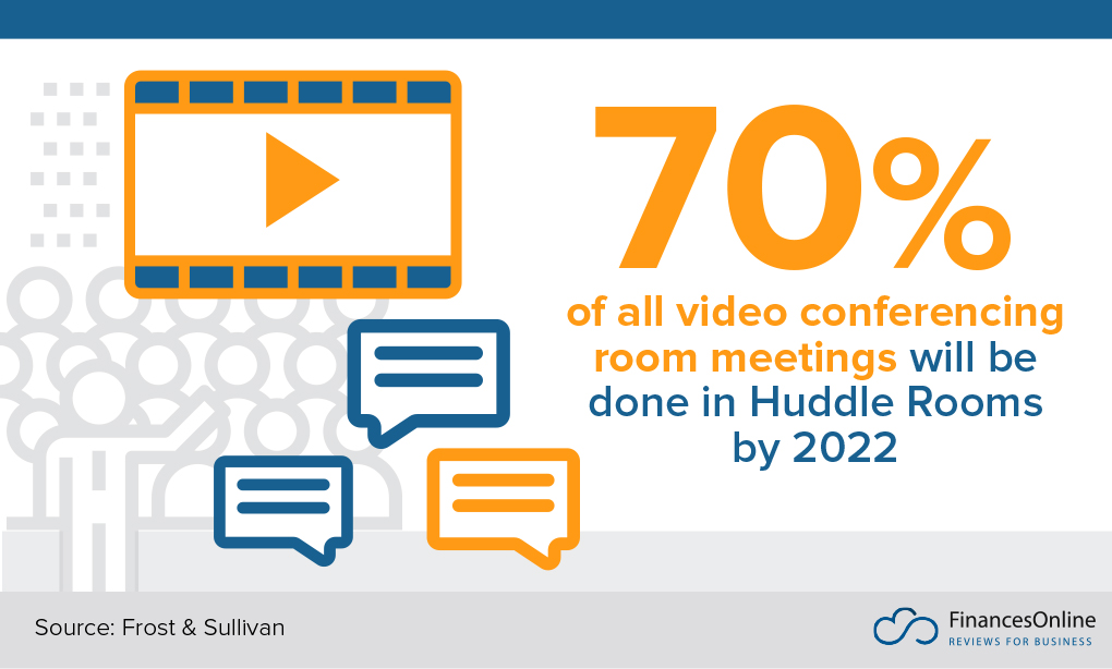33 Basic Video and Web Conferencing Statistics: 2019
