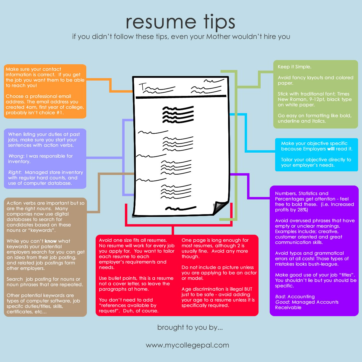 10 current resume trends  u0026 forecasts for 2020  2021 you
