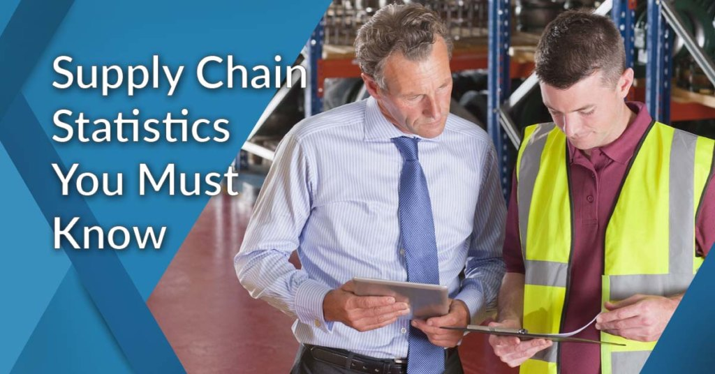 supply chain management report