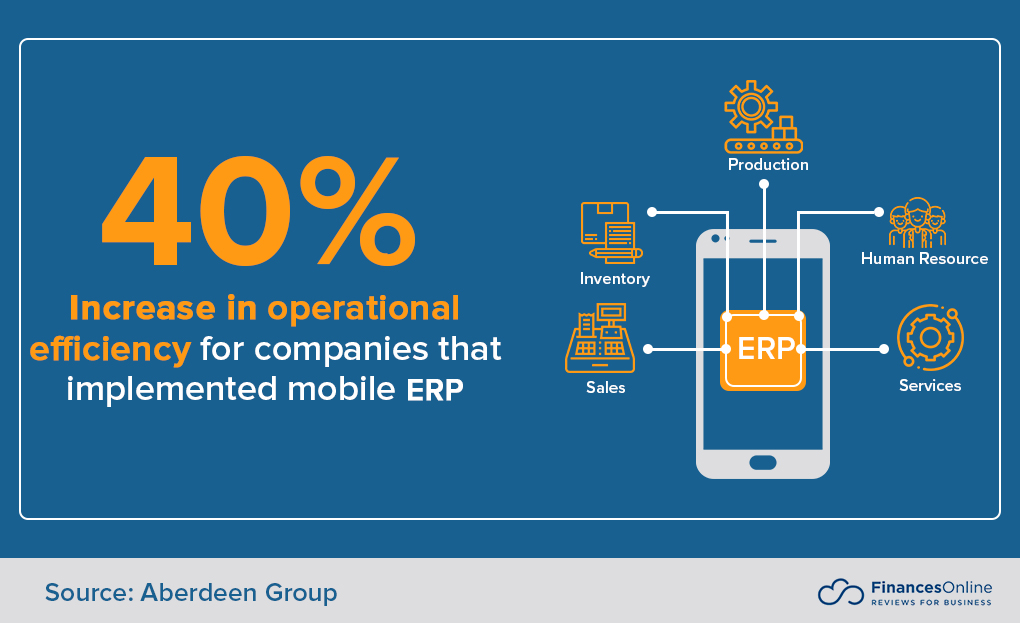 Mobile ERP increases operational efficiency