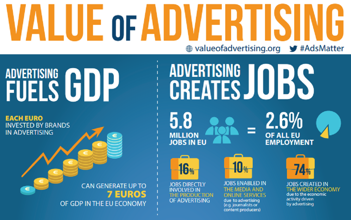 Advertising Trends 2020.8 Advertising Trends For 2020 Latest Forecasts You Should