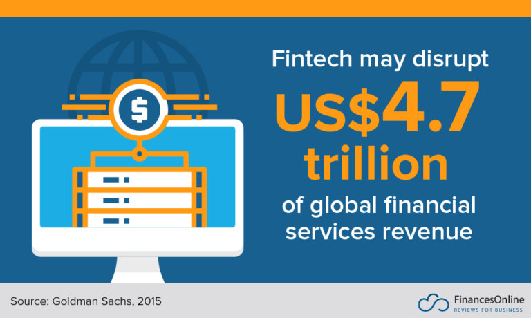 Fintech Trends 2020.10 Fintech Trends For 2020 Top Predictions According To