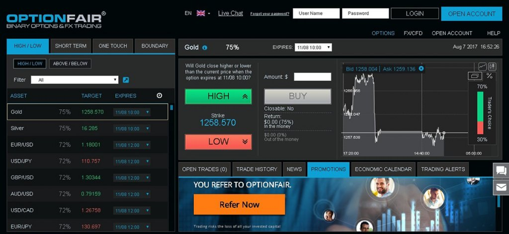 0 minus #1 binary options broker in the us