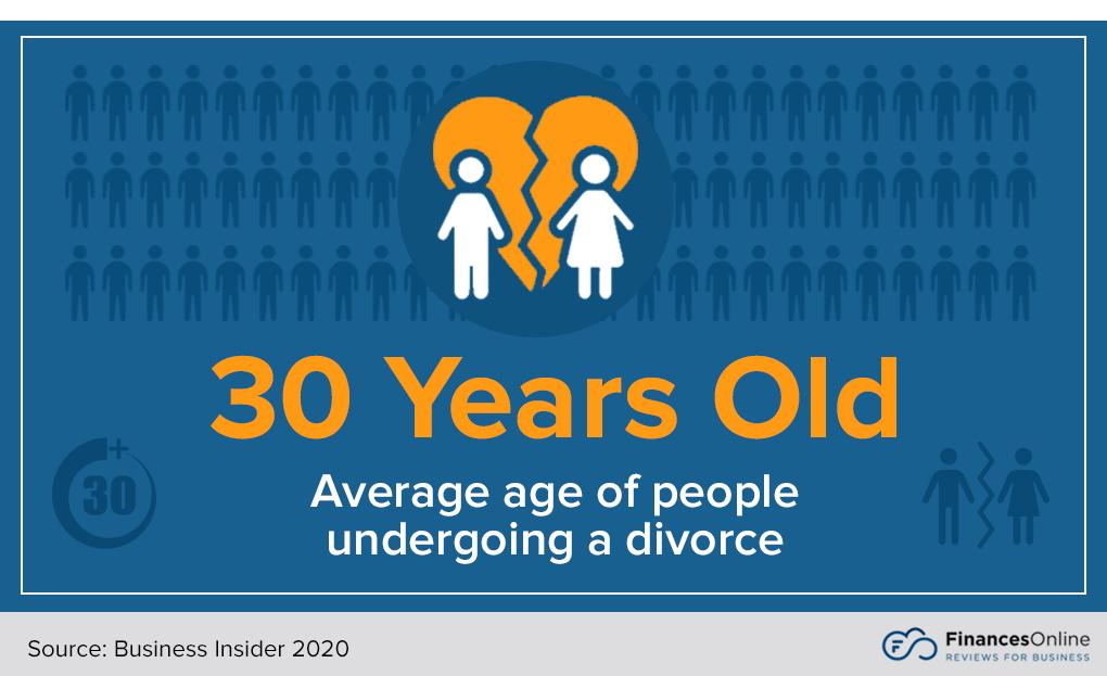 People divorce why Why Divorce