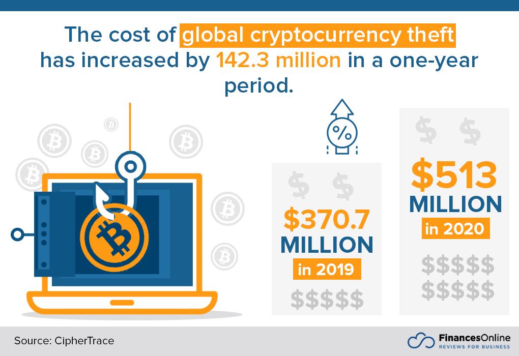 bitcoin trading marketings)