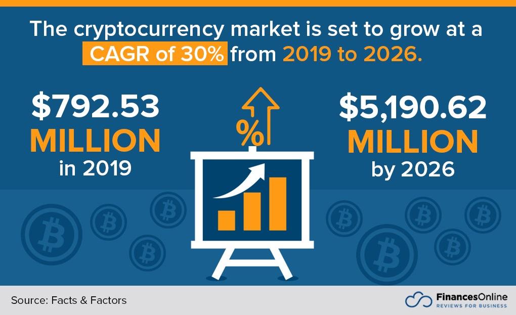 Az amerikai adónap a Bitcoin hatalmas eladását okozhatja, mondja a Fundstrat Tom Lee