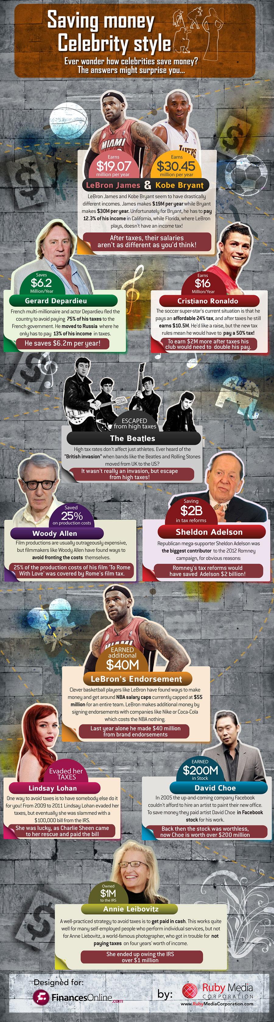 celebrities-taxes
