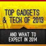 Top Gadgets & Tech Of 2013: Best Smartphone, Tablet, Laptop, App, Console, OS And More
