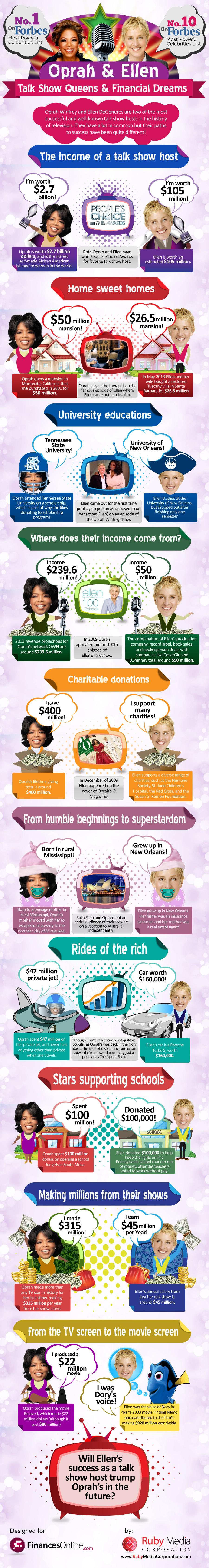 oprah-ellen-infographic