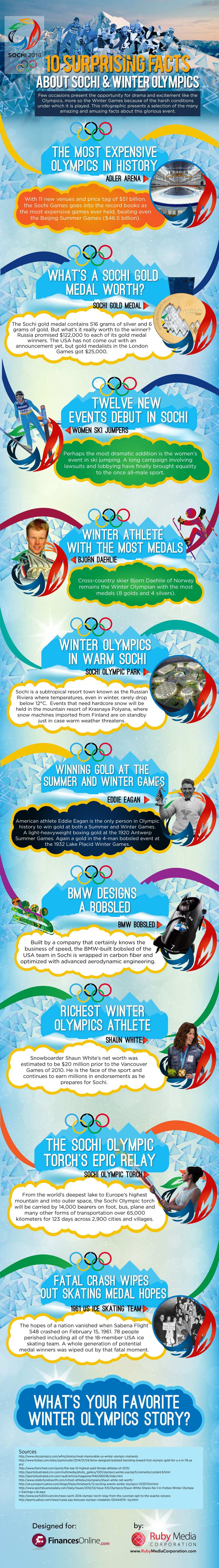 Russian Winter Olympics: 12 New Sport Events Debut in Sochi and Other Amazing Facts