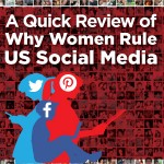 Most Popular Social Media Sites Review: Why Women Are The Real Power Behind The Huge Success Of Pinterest and Tumblr